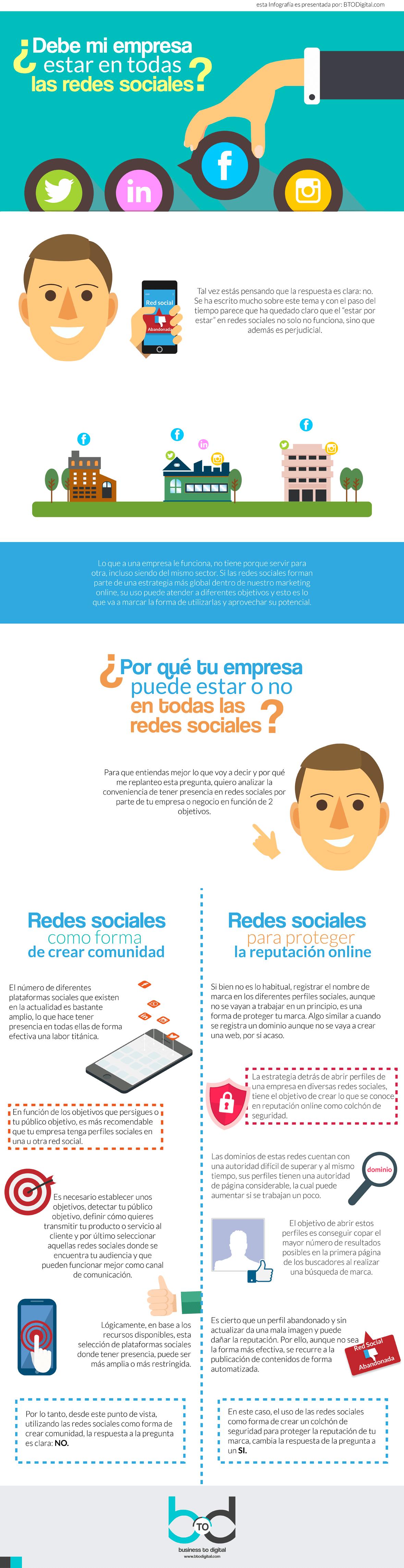 Infografía - ¿Debe mi empresa estar en todas las redes sociales?