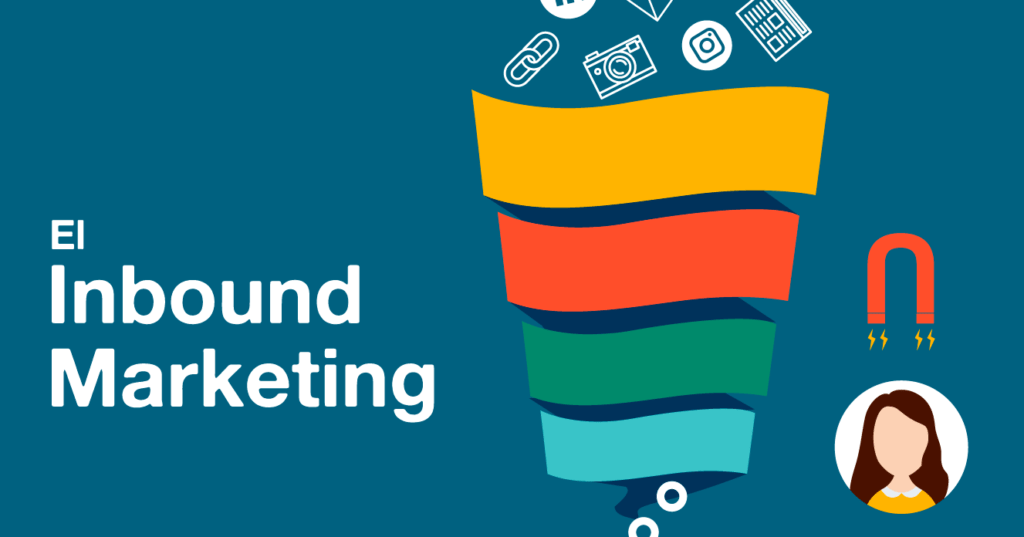 Infografía sobre el Inbound Marketing