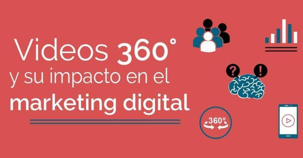 Videos 360 y su impacto en el marketing digital